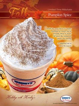 Pumpkin Spice Milk Shakes, Sundaes and Cones